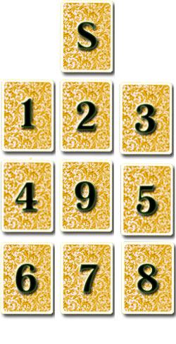 Расклад Таро Магический квадрат
